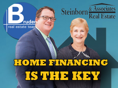 Home Financing in Las Cruces NM