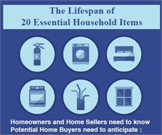 owners and buyers lifespan of essential household items