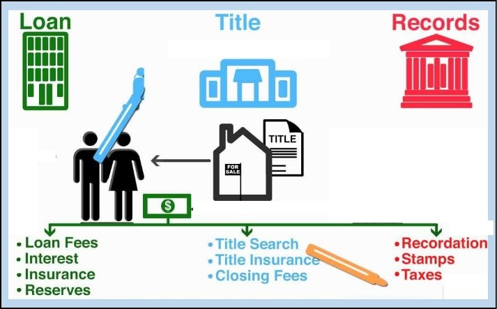 mortgage pre-approval benefits