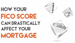 Title image how your Credit Score affects your mortgage
