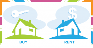 The Rent vs, Buy Decision