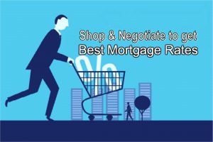 negotiate home loan price and terms