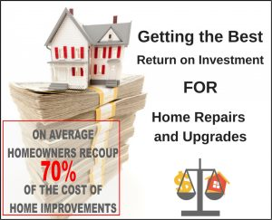 return on home improvements